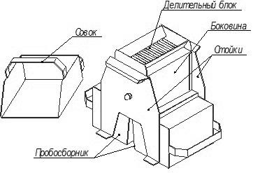 Описание устройства ДП 5