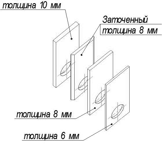 Дробилка молотковая МД 5х2