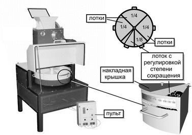 Дробильно-сократительный агрегат на базе ЩД 10