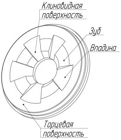 Истиратель дисковый ИД 175