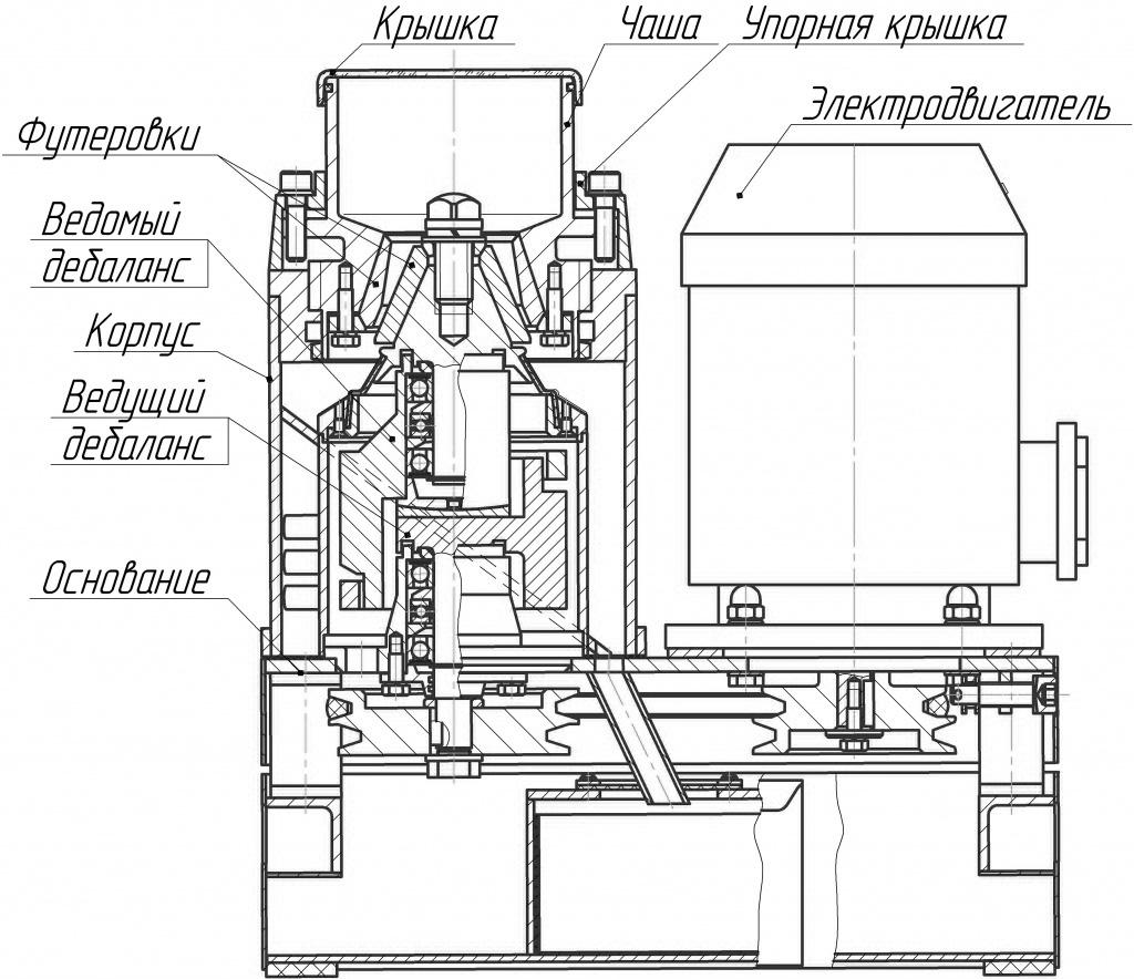 Конусная дробилка описание конусная дробилка 1200 в Балаково