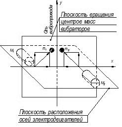 Вибростол 1